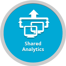Shared Analytics