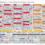 marketing_technology_jan2015-150x150