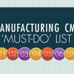 Channel Manufacturing CMO List