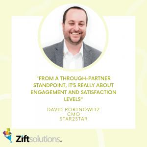 David Portnowitz