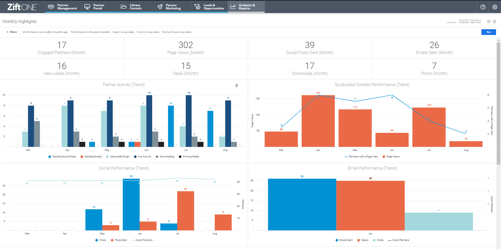 channel partner reporting dashboard 1